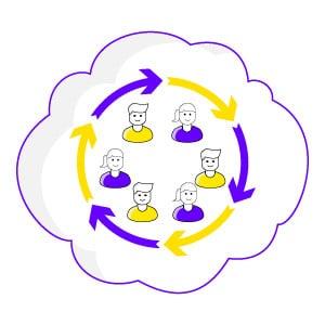 ¿Cómo luce la segmentación de mis clientes?