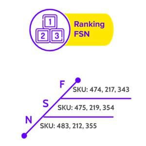 Ranking FSN en la Cadena de Suministro