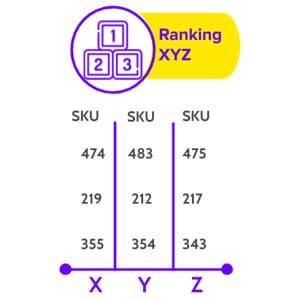 Ranking XYZ en la Cadena de Suministro
