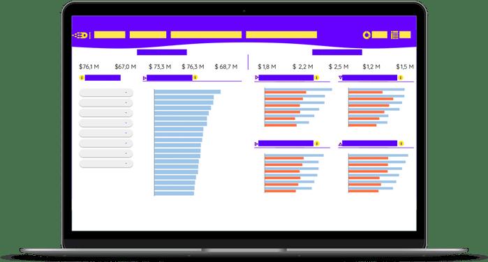 Pantalla Plataforma Datos Pronóstico de Abastecimiento en la Cadena de Suministro Datup