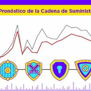 Infografía Perfiles en el Pronóstico de la Cadena de Suministro