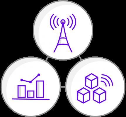 Infografía Datup Plataforma Internet de las Cosas como Servicio