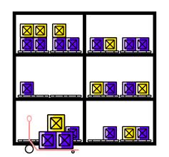 Gráfica Plataforma para gestionar el Slotting y Picking en el Centro de Distribución